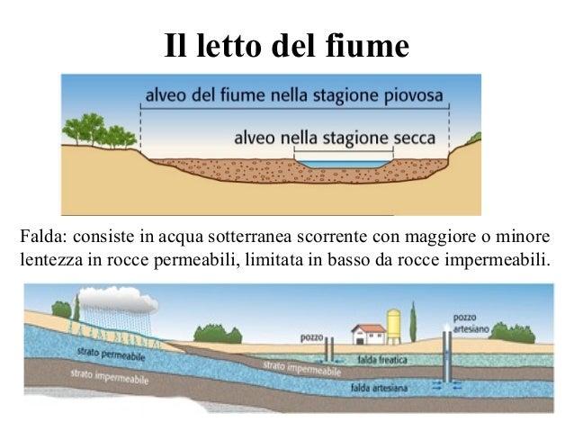 Letto Del Fiume.Il Fiume