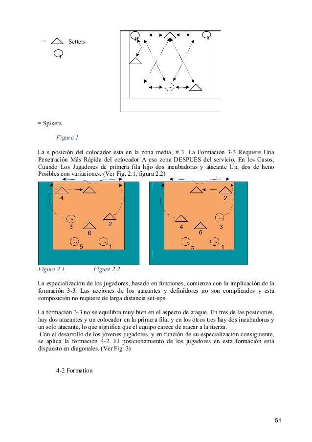 manual del entrenador de futbol sala pdf. Black Bedroom Furniture Sets. Home Design Ideas