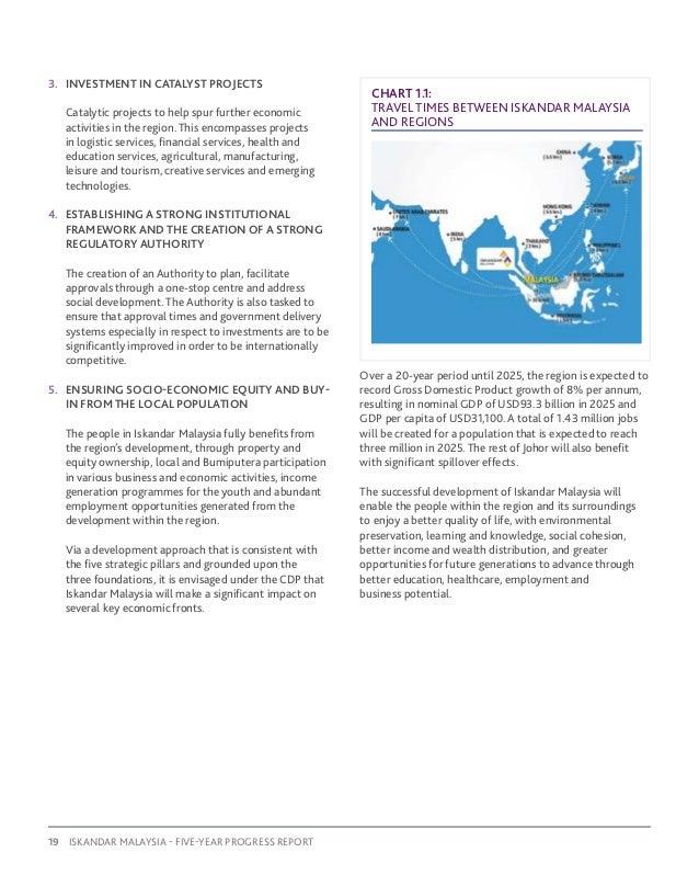 Five year progress report iskandar 21 iskandar malaysia 5 year progress report malvernweather Gallery
