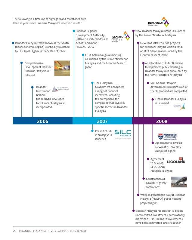 Five year progress report iskandar 25 iskandar malaysia 5 year progress report malvernweather Gallery