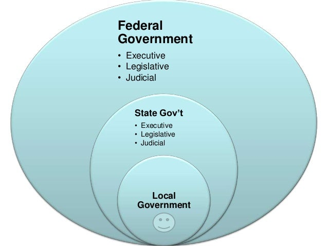 """relationship between the federal government and state and local governments in the united states The grants-in-aid system in the united states has developed in haphazard  fashion  """"the time has come for the federal government to adopt  structure of  state and local governments."""