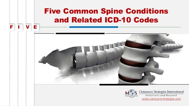 www.outsourcestrategies.com Five Common Spine Conditions and Related ICD-10 Codes F I V E