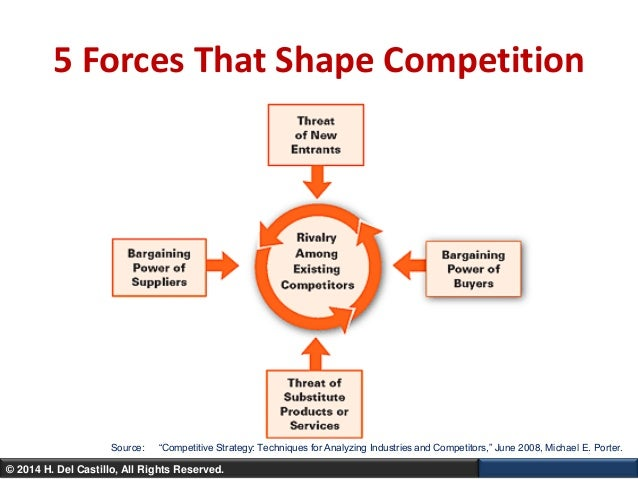 7 eleven and ris using michael porter s five force The competitive advantage that 7-eleven has using these five forces is it has  raised the barrier of  the tobacco industry - a porters 5 forces analysis  to  perform the industry analysis it is better to follow michael porter's five forces  model  the five forces that we will have to look at for this model are (1) the risk  of new and.