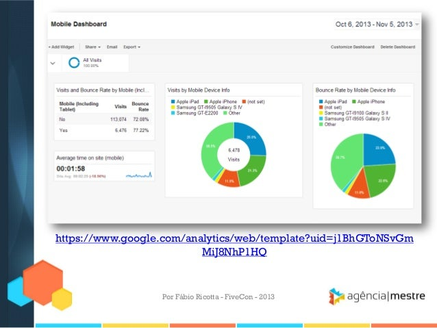 https://www.google.com/analytics/web/template?uid=j1BhGToNSvGm MiJ8NhP1HQ  Por Fábio Ricotta - FiveCon - 2013