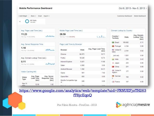 https://www.google.com/analytics/web/template?uid=FRNUEFjoTH263 fT8jcEqoQ Por Fábio Ricotta - FiveCon - 2013