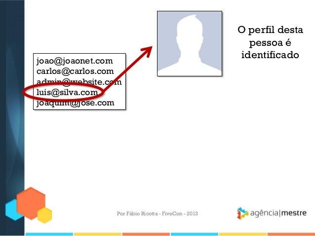 joao@joaonet.com carlos@carlos.com admin@website.com luis@silva.com joaquim@jose.com  Por Fábio Ricotta - FiveCon - 2013  ...