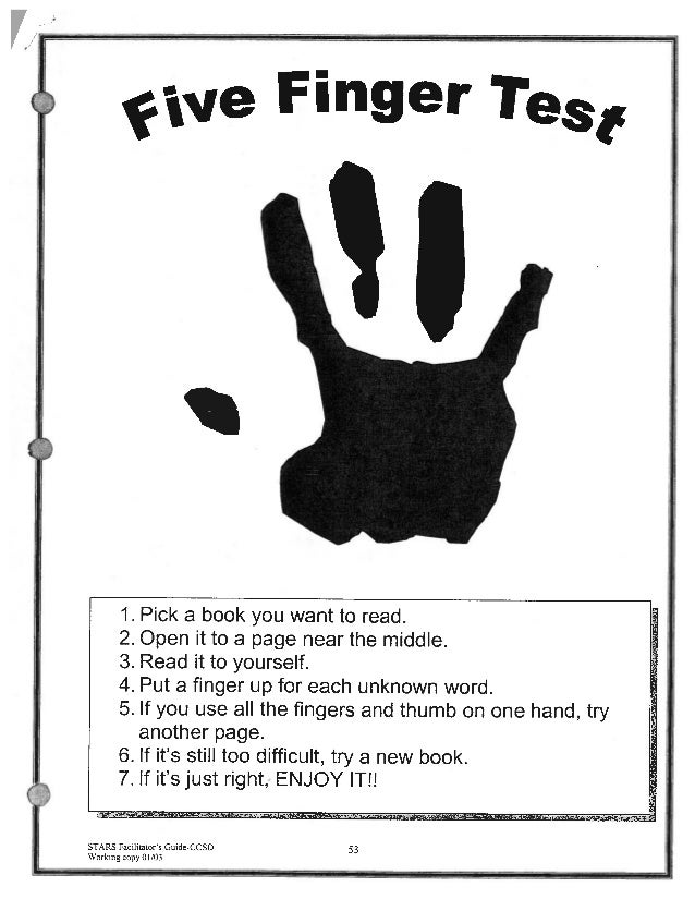 what are the five fingers name