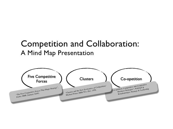 Competition and Collaboration:      A Mind Map Presentation                Five Competitive                               ...