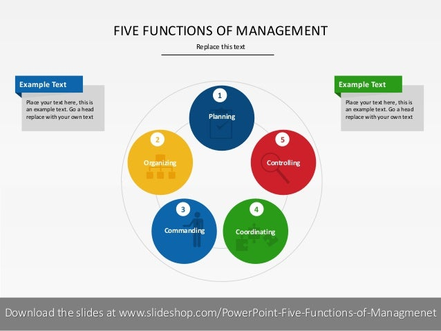 five functions of managment