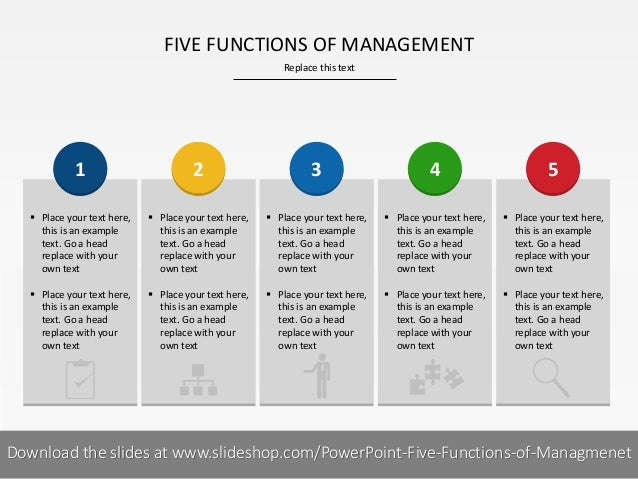 functions of management Four function of management the management is the management is based upon for main functions which includes planning, organizing, leading and controlling each function play vital role to consolidate the management in the organization.