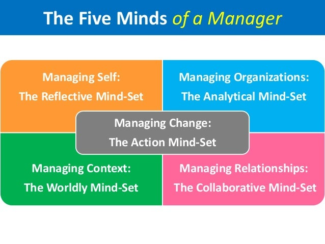 Five Minds of a Manager