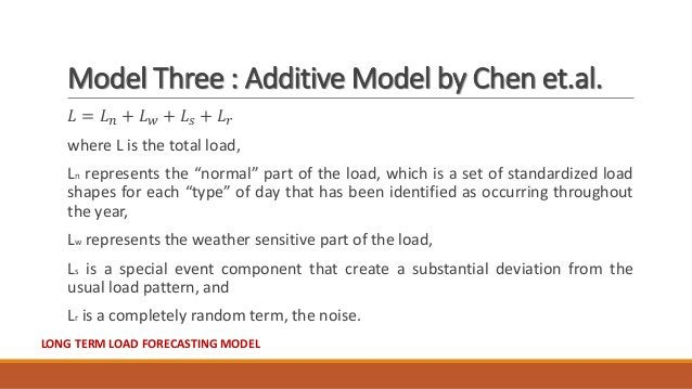 """Model Three : Additive Model by Chen et.al. 𝐿 = 𝐿 𝑛 + 𝐿 𝑤 + 𝐿 𝑠 + 𝐿 𝑟 where L is the total load, Ln represents the """"normal..."""