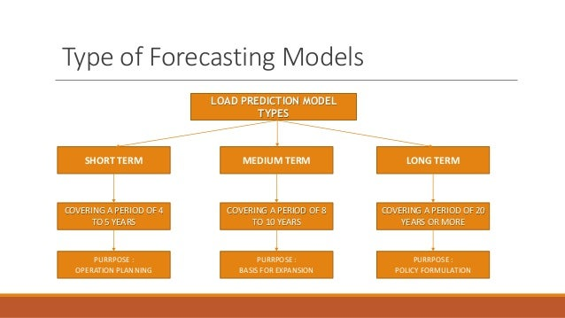 Type of Forecasting Models LOAD PREDICTION MODEL TYPES SHORT TERM MEDIUM TERM LONG TERM COVERING A PERIOD OF 20 YEARS OR M...