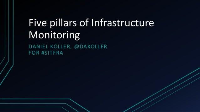 Five pillars of Infrastructure Monitoring DANIEL KOLLER, @DAKOLLER FOR #SITFRA