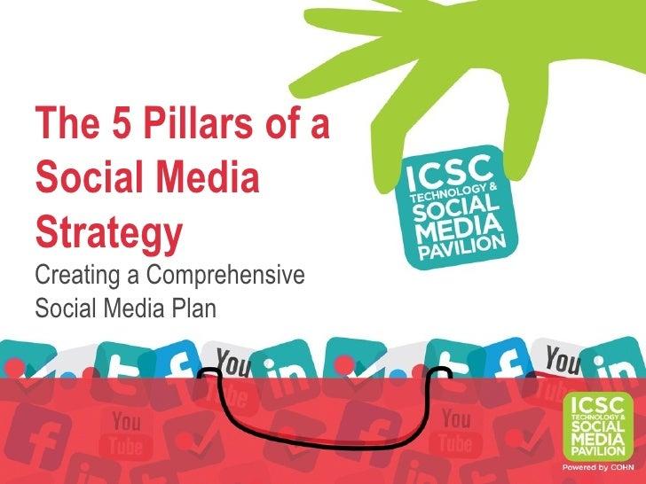 The 5 Pillars of aSocial MediaStrategyCreating a ComprehensiveSocial Media Plan