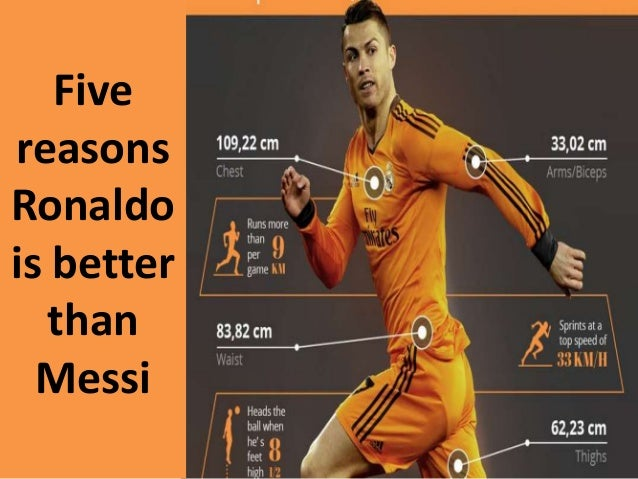 cristiano ronaldo is better than lionel Cristiano ronaldo can play in any league in the world unlike lionel messironaldo is a better goal scorer than lionel messihe is the only player with that gift of heading the ball while suspending on the air.