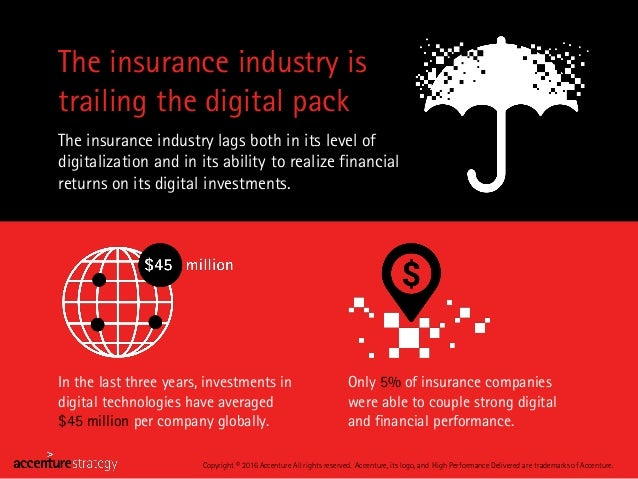 The insurance industry is trailing the digital pack Copyright © 2016 Accenture All rights reserved. Accenture, its logo, a...