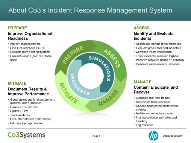 5 steps to improve your incident response plan questions 4 page 4 about co3s incident response pronofoot35fo Image collections
