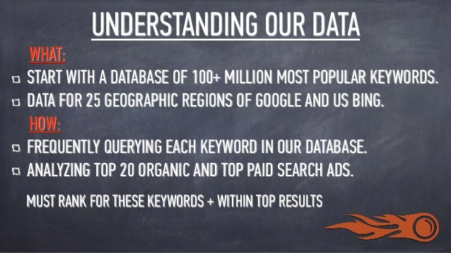 THE WEB PRESENCE NEEDS BETTER ORGANIC/PAID VISIBILITY. IF YOU'RE A CONSULTANT, THESE ARE YOUR LEADS. IRRELEVANT DATA ISN'T...