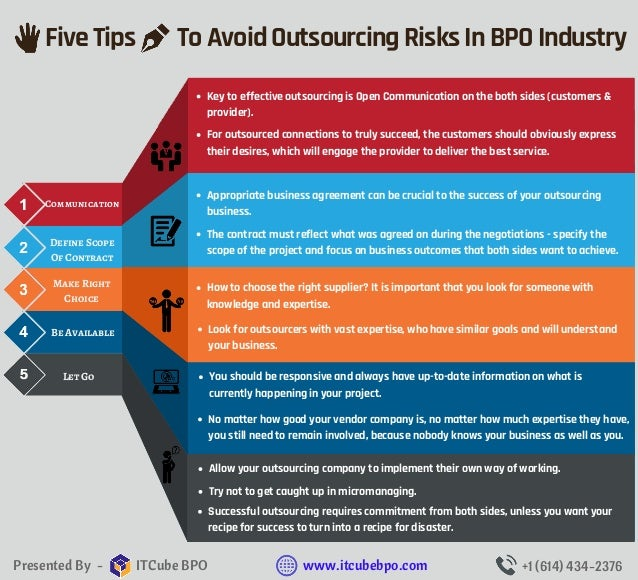 Five Tips On How To Avoid Outsourcing Risks In Bpo Industry