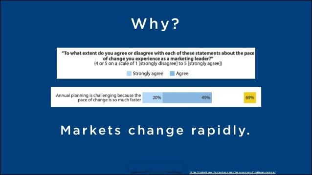 Five tips to build a high performance agile marketing team - presented at worldwebforum 2014 in Zurich, Switzerland Slide 3