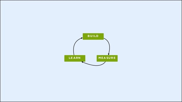how to build a marketing team