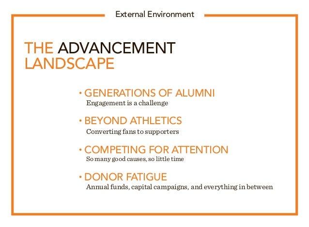 External Environment THE ADVANCEMENT LANDSCAPE • GENERATIONS OF ALUMNI  Engagement is a challenge • BEYOND ATHLETICS  Co...