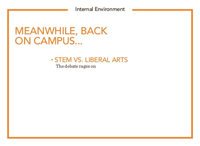 Internal Environment MEANWHILE, BACK ON CAMPUS... • STEM VS. LIBERAL ARTS  The debate rages on