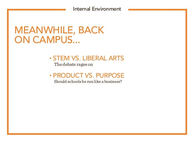 Internal Environment MEANWHILE, BACK ON CAMPUS... • STEM VS. LIBERAL ARTS  The debate rages on • PRODUCT VS. PURPOSE  Sh...