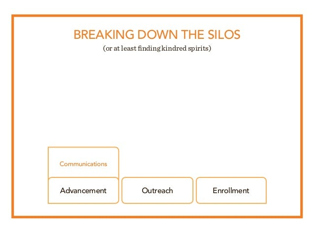 BREAKING DOWN THE SILOS (or at least finding kindred spirits) Communications Advancement Outreach Enrollment