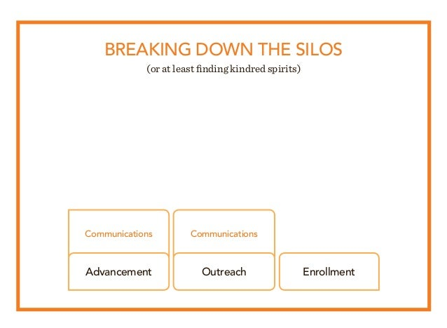 BREAKING DOWN THE SILOS (or at least finding kindred spirits) Communications Communications Advancement Outreach Enrollment