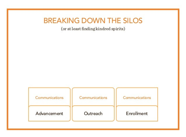 BREAKING DOWN THE SILOS (or at least finding kindred spirits) Communications Communications Communications Advancement Out...