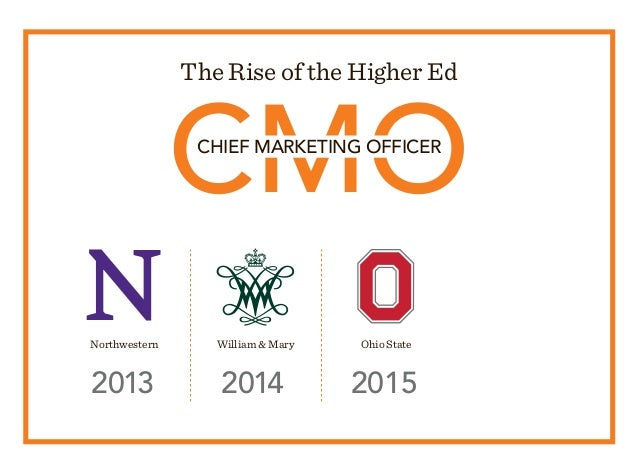 CMO The Rise of the Higher Ed CHIEF MARKETING OFFICER 2013 2014 2015 Northwestern William  Mary Ohio State