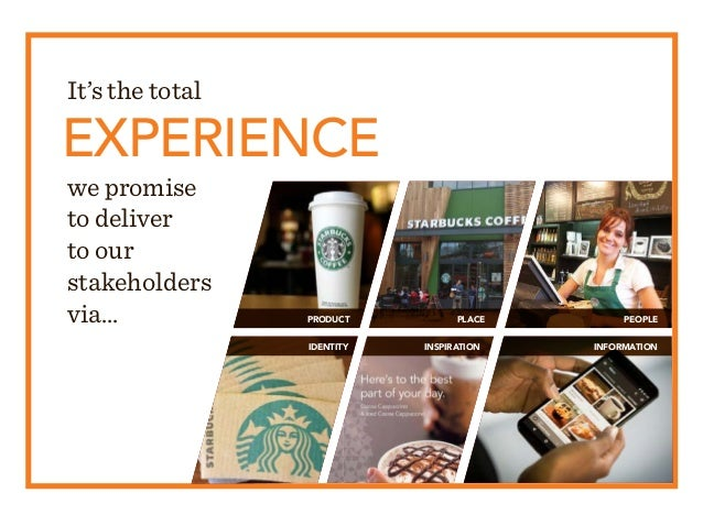 EXPERIENCE It's the total we promise to deliver to our stakeholders via... PEOPLEPLACEPRODUCT IDENTITY INSPIRATION INFORMA...