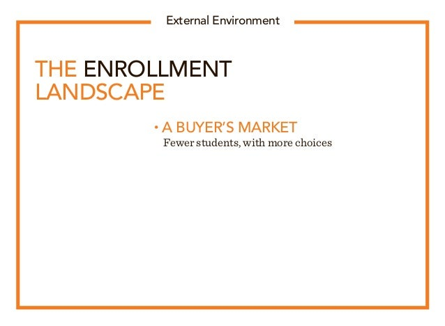 THE ENROLLMENT LANDSCAPE • A BUYER'S MARKET  Fewer students, with more choices External Environment