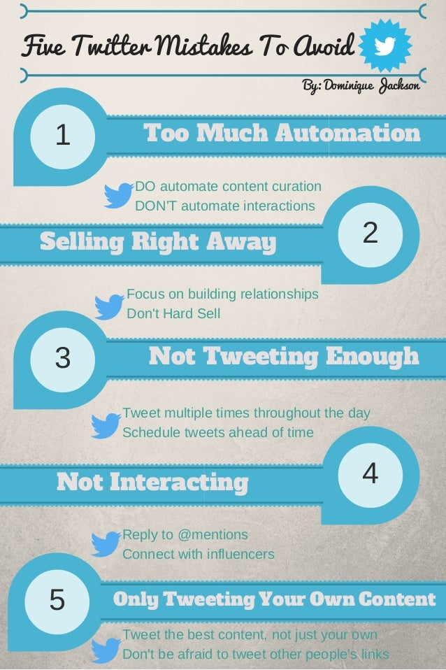 1 2 3 Too Much Automation Selling Right Away Not Tweeting Enough 4Not Interacting 5 Only Tweeting Your Own Content Five Tw...
