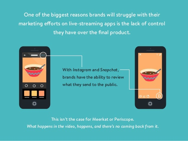 One of the biggest reasons brands will struggle with their marketing efforts on live-streaming apps is the lack of control...