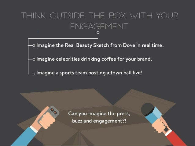 THINK OUTSIDE THE BOX WITH YOUR ENGAGEMENT Imagine the Real Beauty Sketch from Dove in real time. Imagine celebrities drin...