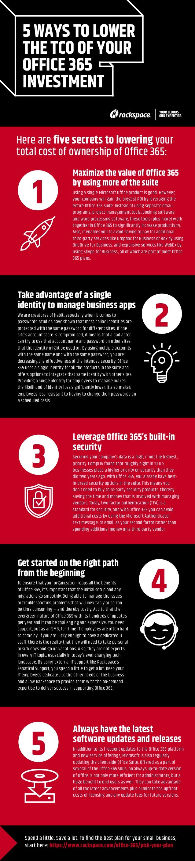 INFOGRAPHIC: Five Ways to Lower Total Cost of Ownership of Office 365