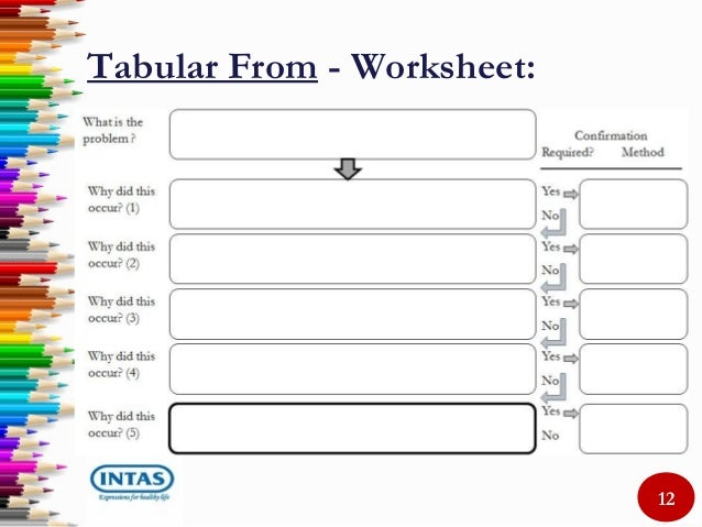 Worksheet 5 Whys Worksheet five why tabular from worksheet 12
