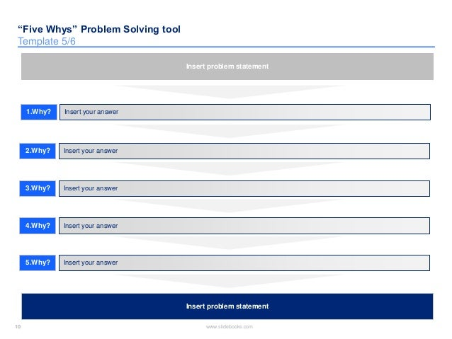 "Five whys"" problem solving Templates"