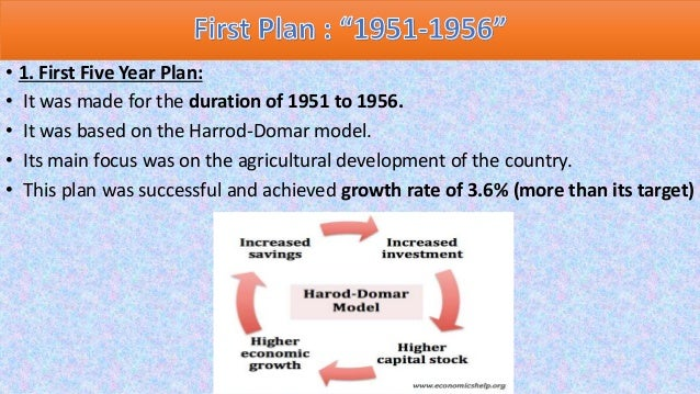 • I. It was made for the duration of 1961 to 1966. • II. This plan is called 'Gadgil Yojna' also. • III. The main target o...