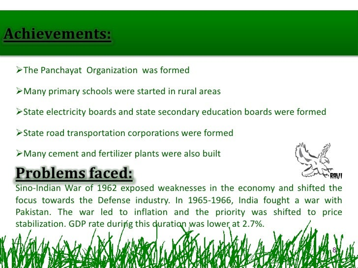 Development of Natural resources