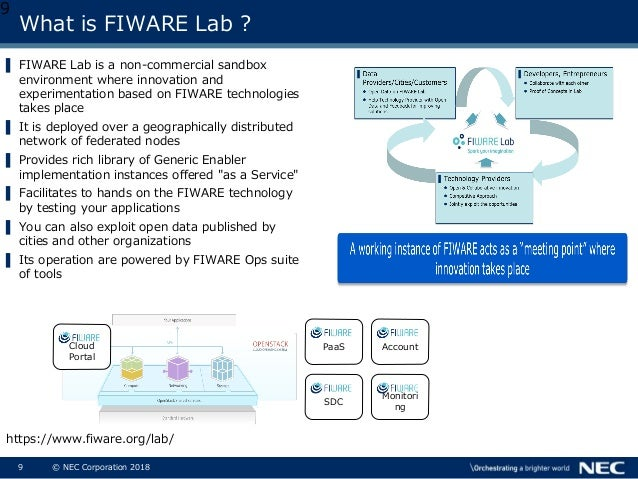 FIWARE Global Summit - FI-Lab India Stepping Stone for