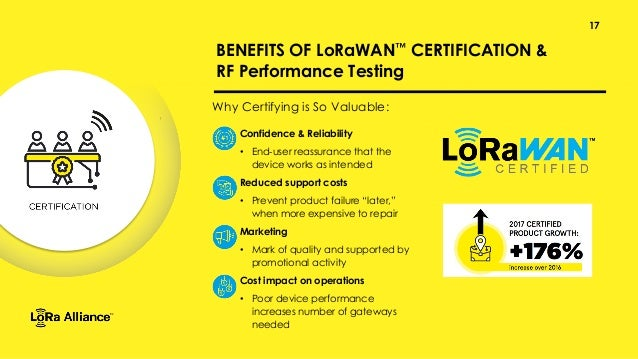 FIWARE Global Summit - Introduction to LoRa Alliance and