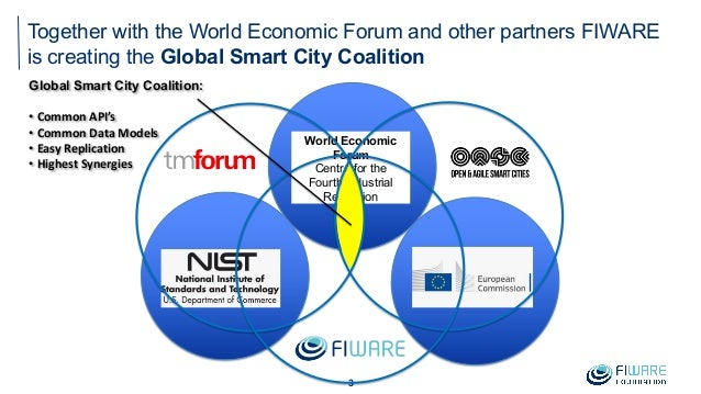 FIWARE Global Summit - Smart Cities Showcases Program