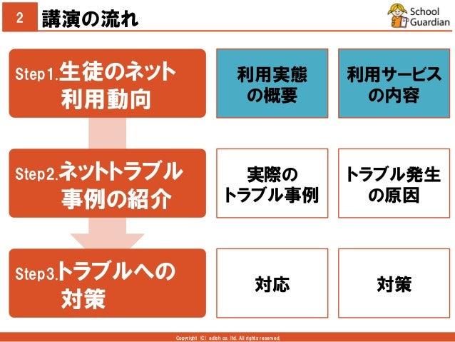 【スクールガーディアン】保護者向けの講演資料(紹介版) Slide 2