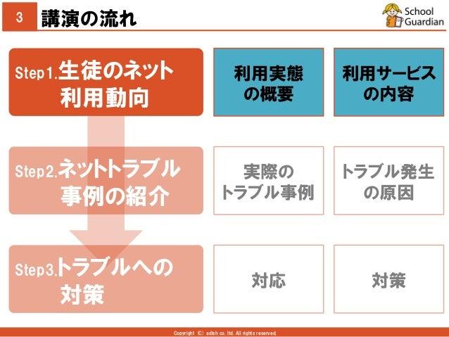 【スクールガーディアン】保護者向けの講演資料(紹介版) Slide 3