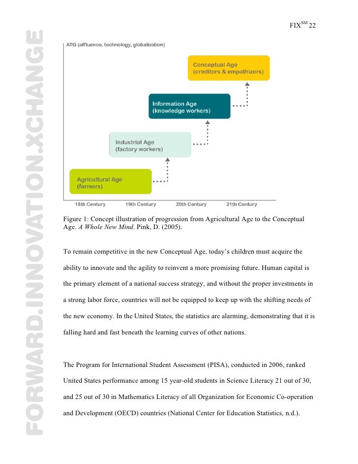 Correcting graduate thesis company