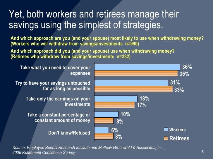 Dollar General Employee Benefits >> Benefits of Fixed Annuities